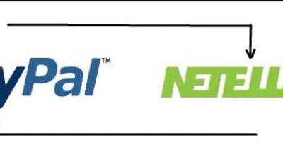 ¿Cómo retirar dinero de Neteller a Paypal?
