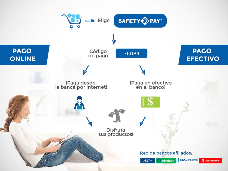 ¿Cómo usar SafetyPay?